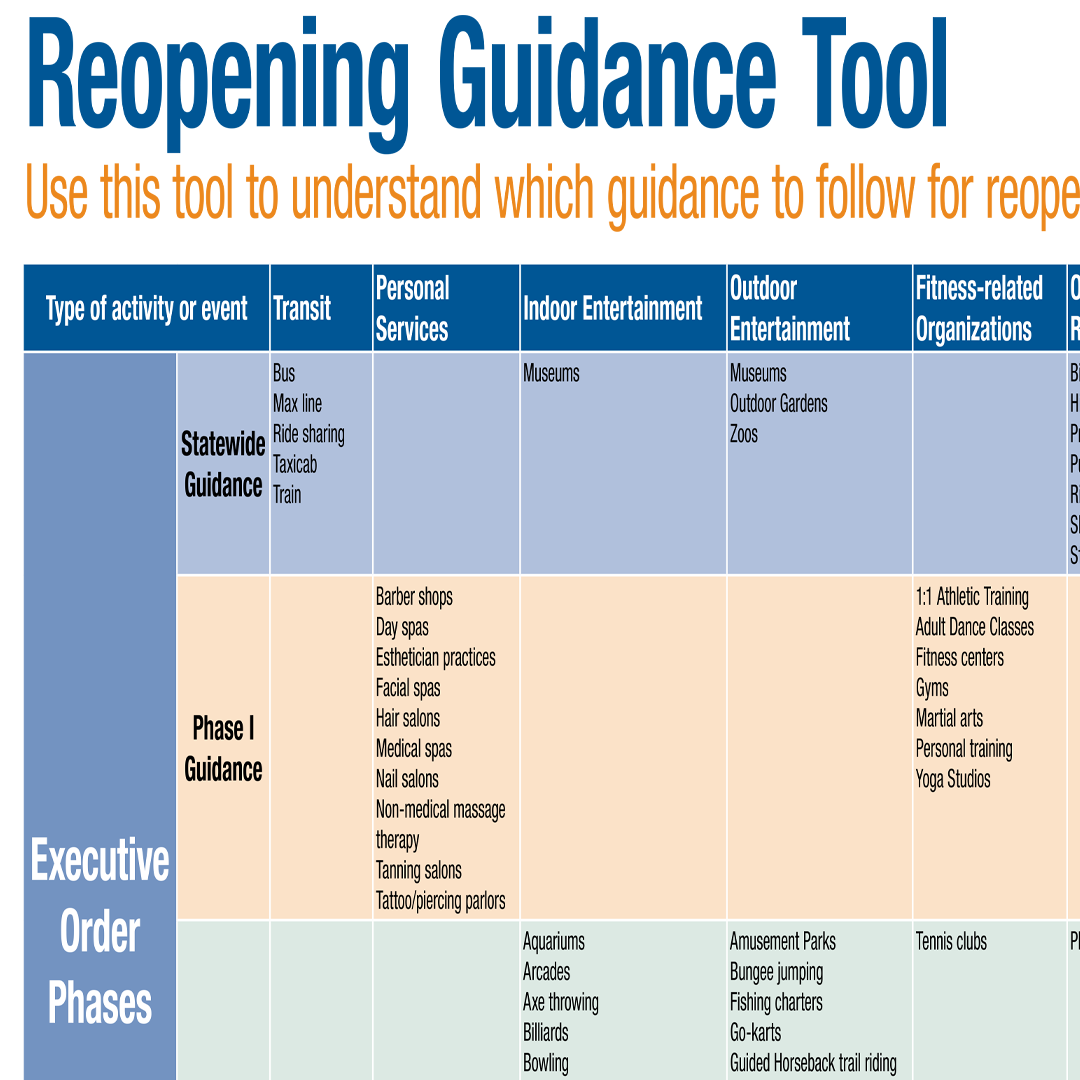 reopening guidance tool